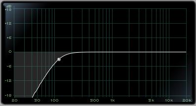 High Pass Filter (Low Cut Filter)