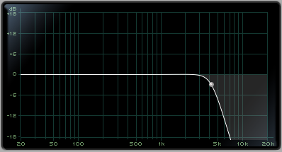 Low Pass Filter (steep slope)