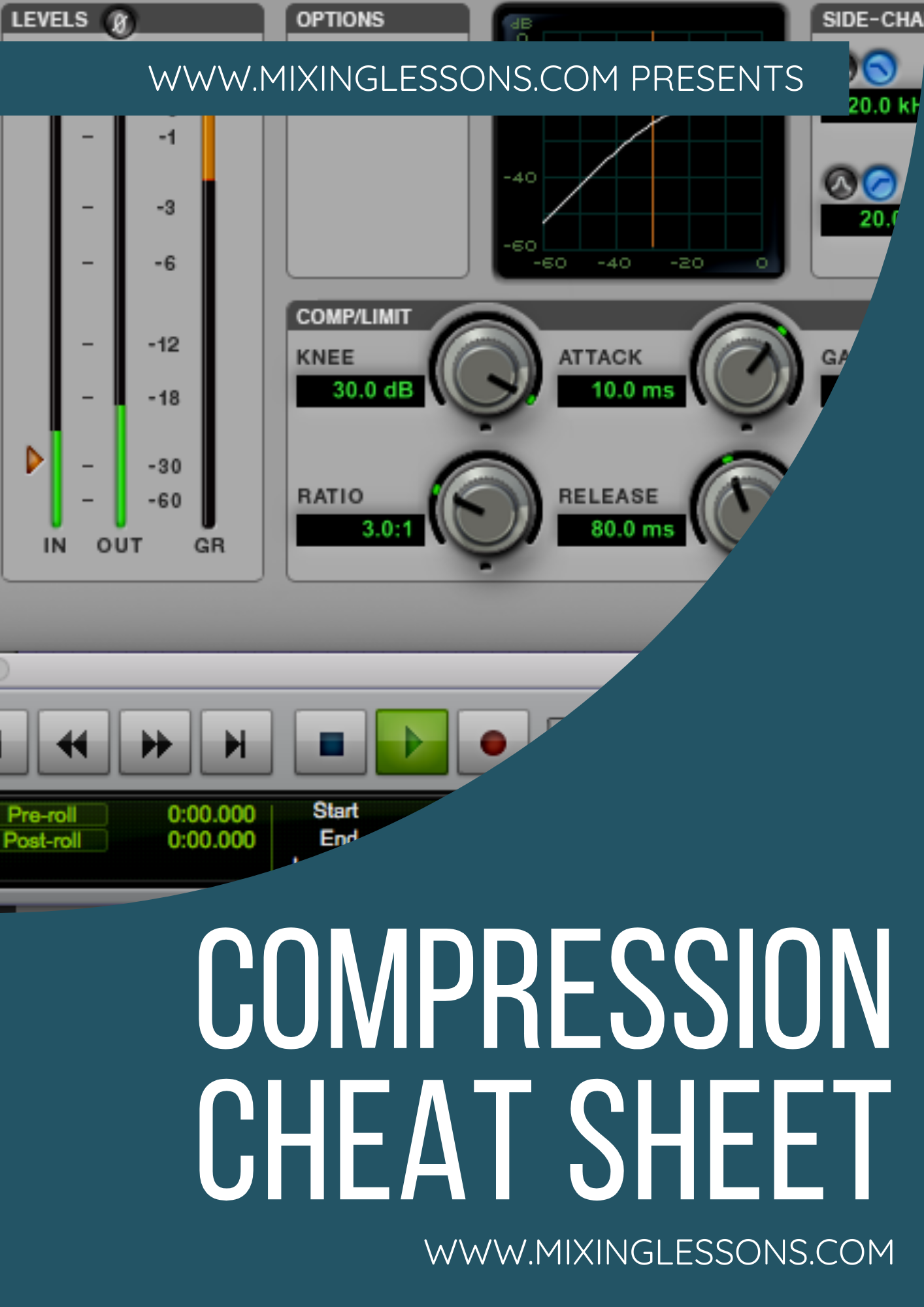 Compression Settings Cheat Sheet