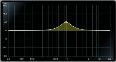 Parametric EQ Gain Boost