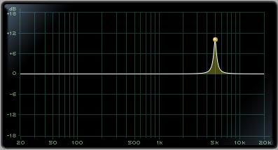 Parametric EQ with Narrow Bandwidth