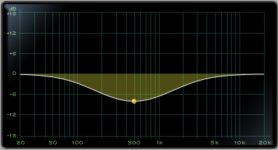 Parametric EQ with Wide Bandwidth