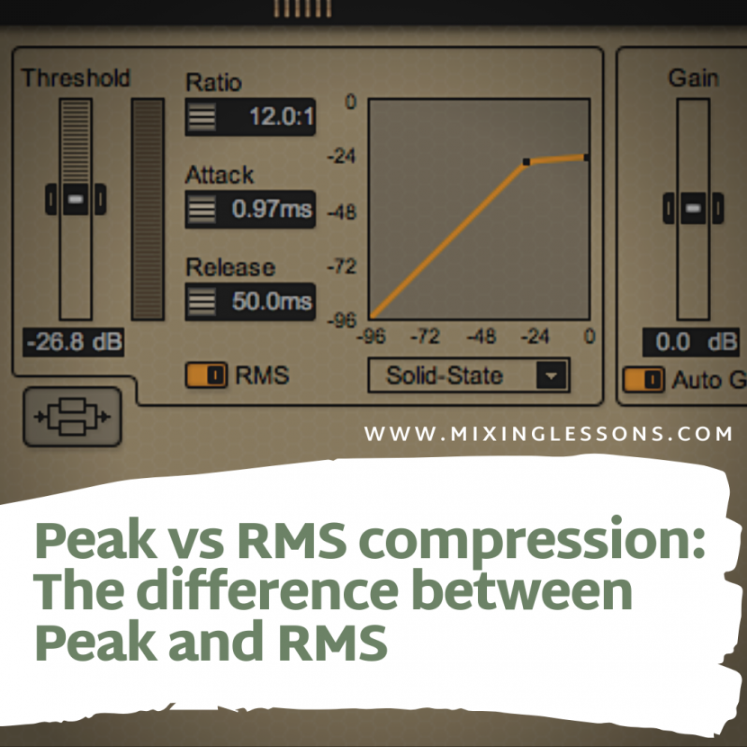 Peak vs RMS compression: The difference between Peak and RMS